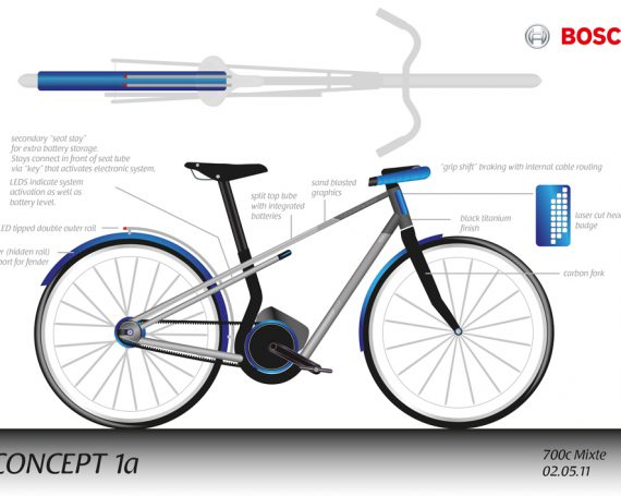 BOSCH E-Bike Concepts
