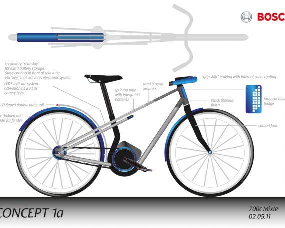 BOSCH E-Bike Concepts